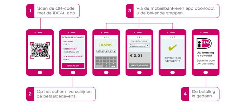 Betalen-met-een-iDEAL-QR-code bij Zin in Thee